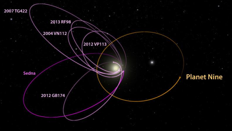 noveno planeta sistema solar