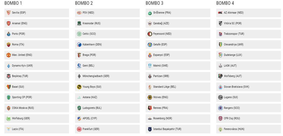 En el sorteo participarán 48 equipos, que integrarán 12 grupos de cuatro