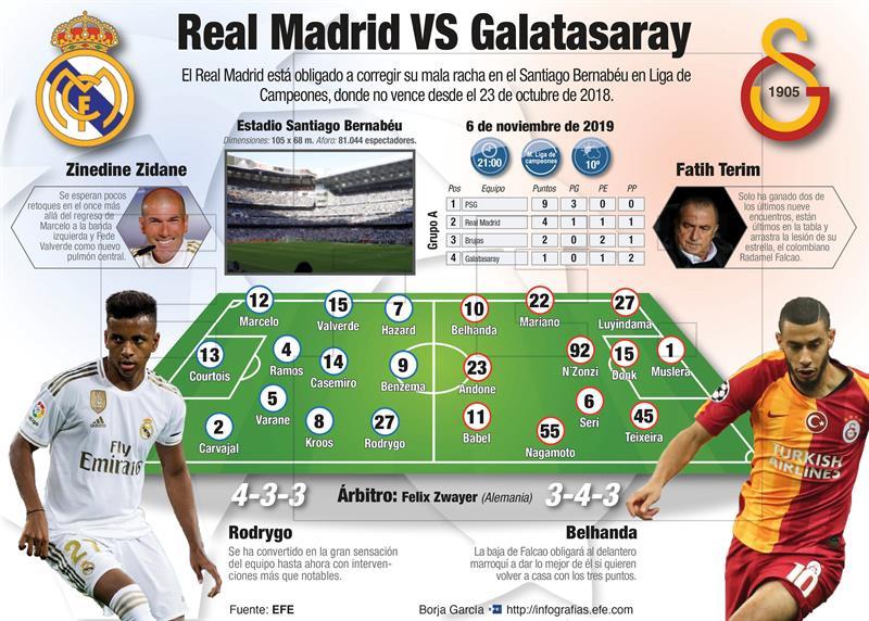 Real Madrid Vs. Galatasaray.